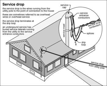 0513a - Home Inspections
