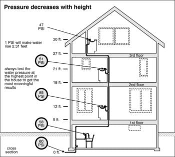 Inspection Process Reliable Home Inspector Sparta Nj